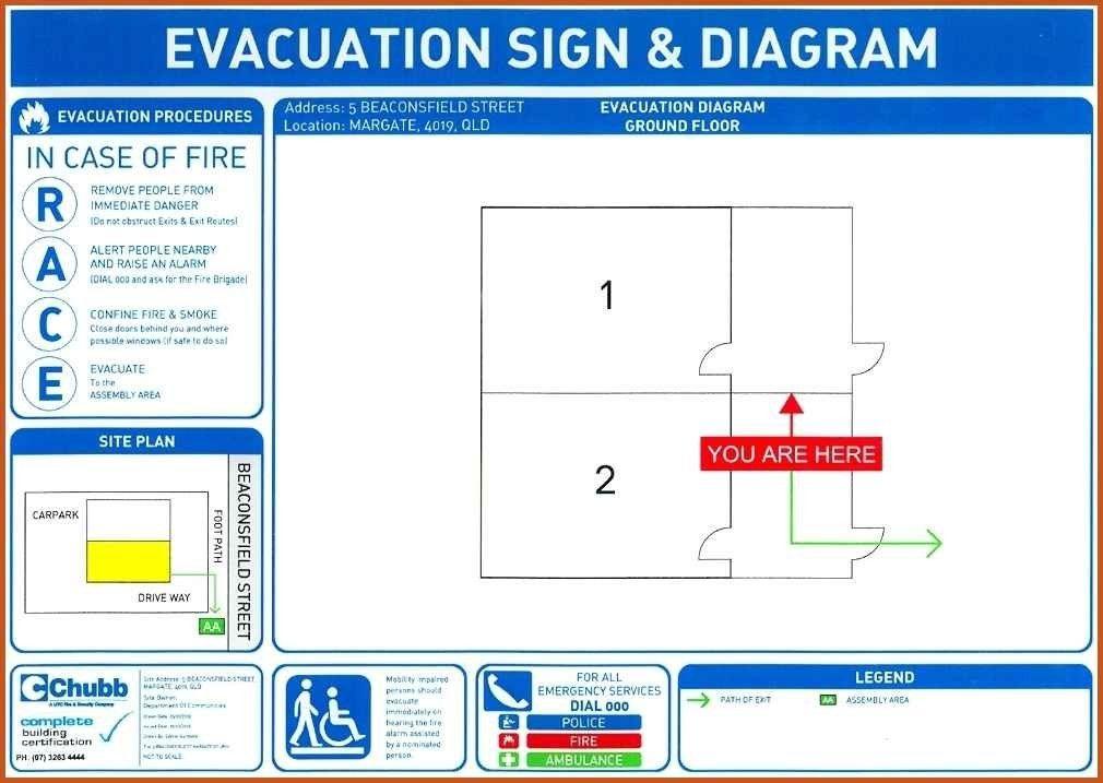 evacuation plan template | sop example