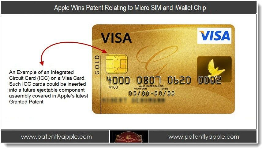 Apple Wins Patent Relating to Nano SIM and iWallet Chip - Patently ...