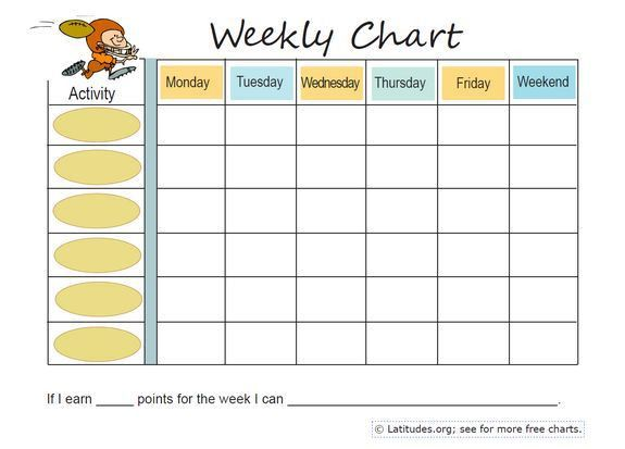 11 best weekly charts images on Pinterest | Chore charts, Food log ...
