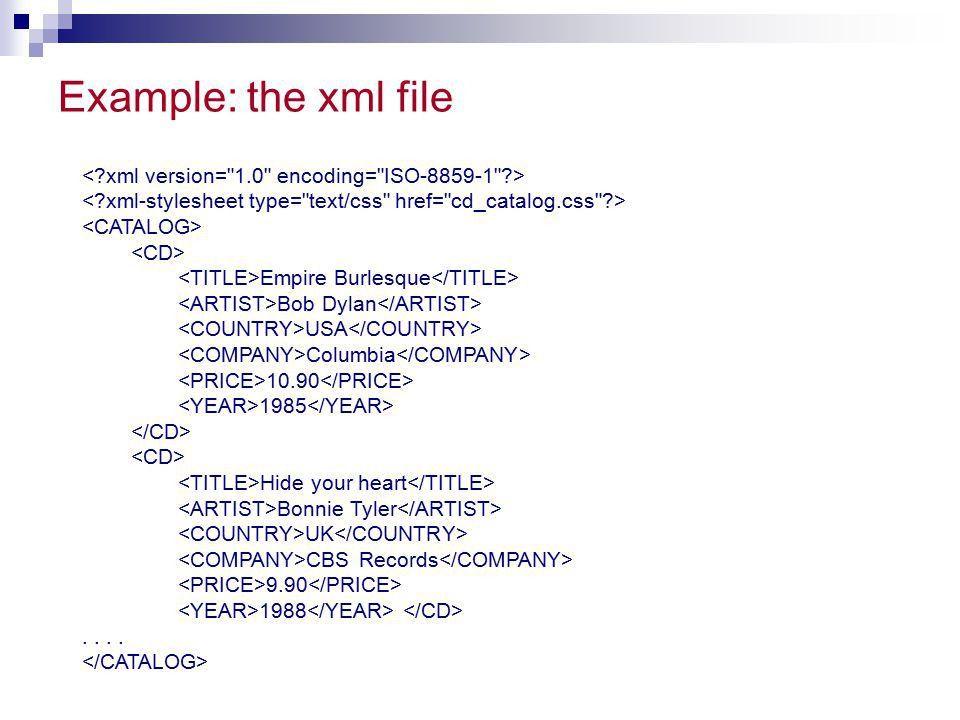 6 XML 6.1 XML. - ppt download