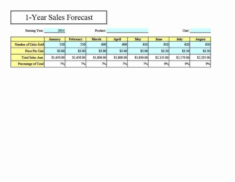3 Year Forecast Template. monthly cash flow statement template ...