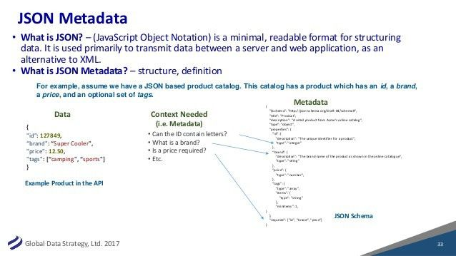 Data Modeling & Metadata Management