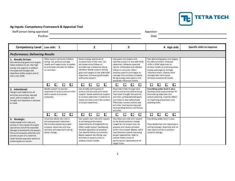 Competency Framework Appraisal Sheet (TetraTech) – Market Facilitation