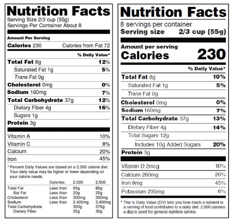 new FDA labeling regulations