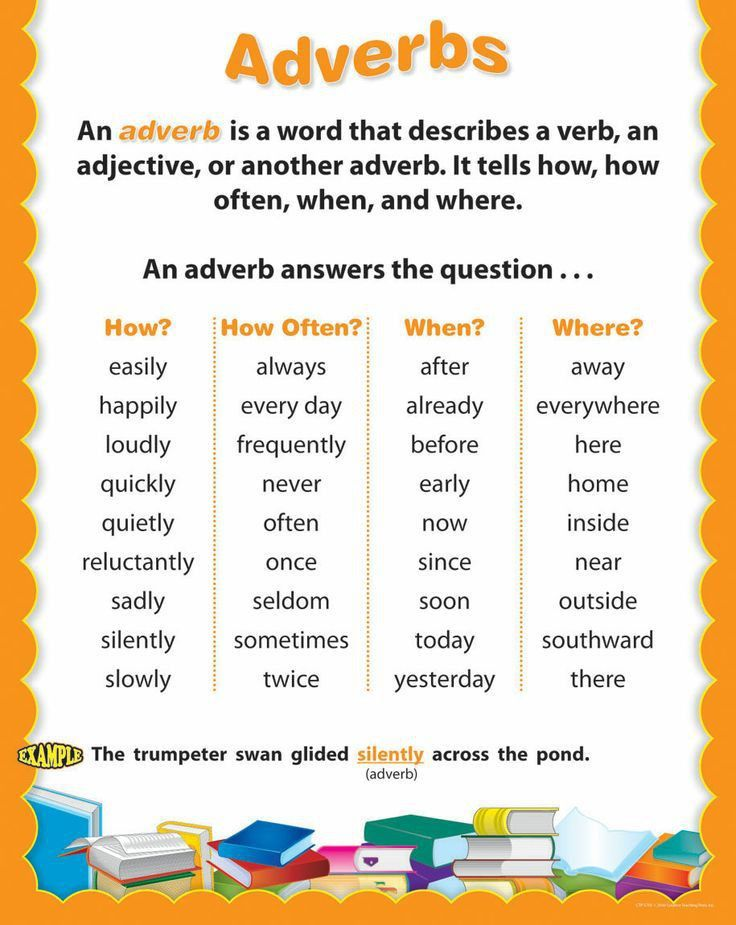 Definition of Adverb with examples | Grammar Resources | Pinterest ...