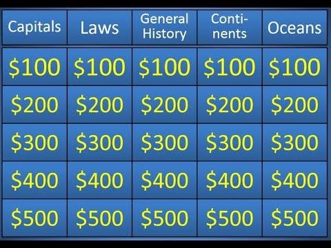 Powerpoint Jeopardy Template With Scoring - Casseh.info