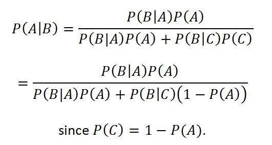 Bayes' Theorem – Zhigen Lin