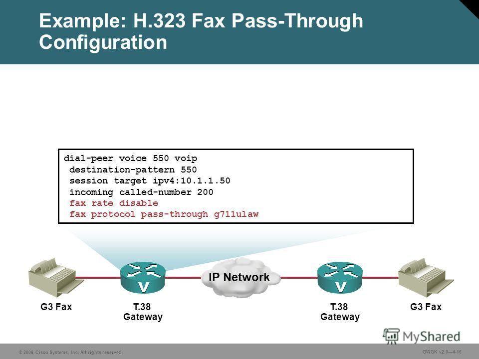 "Презентация на тему: ""© 2006 Cisco Systems, Inc. All rights ..."
