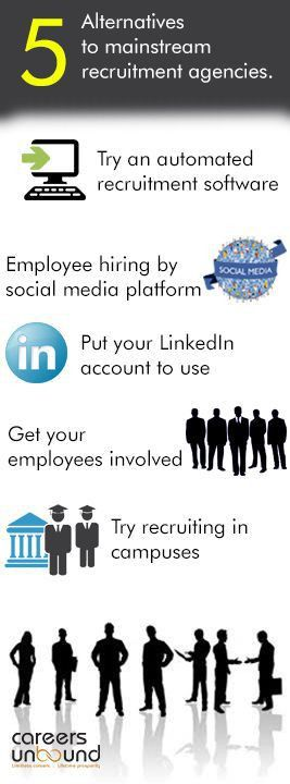 Best 25+ Recruitment agencies ideas on Pinterest | Digital ...