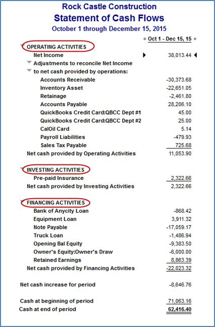 QuickBooks Tip: Classifying Accounts for Statement of Cash Flow ...