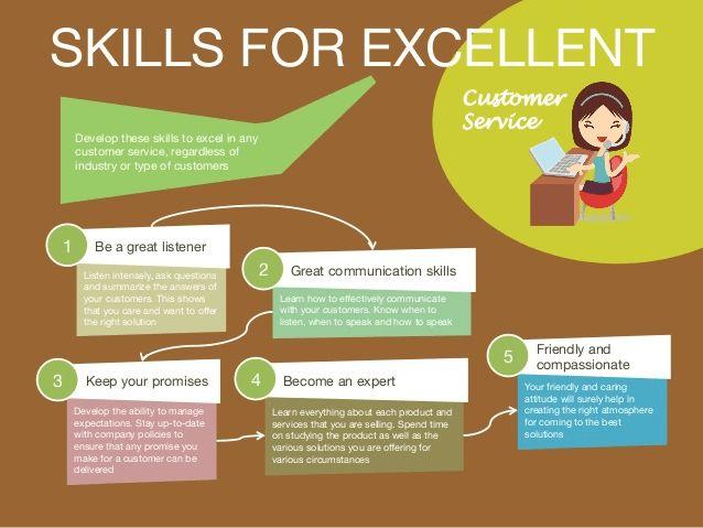 15 Key Customer Service Skills for All Employees – ThinkRTC – Medium