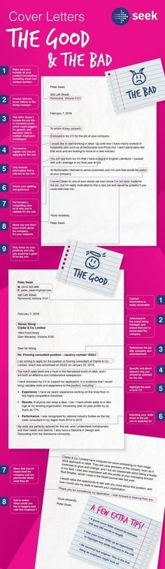 Resume Example, Example Of Cover Letter Simple ~ General Example ...