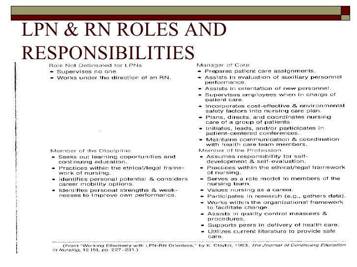 Nursing Assistant Job Description. Charge Nurse Job Description ...