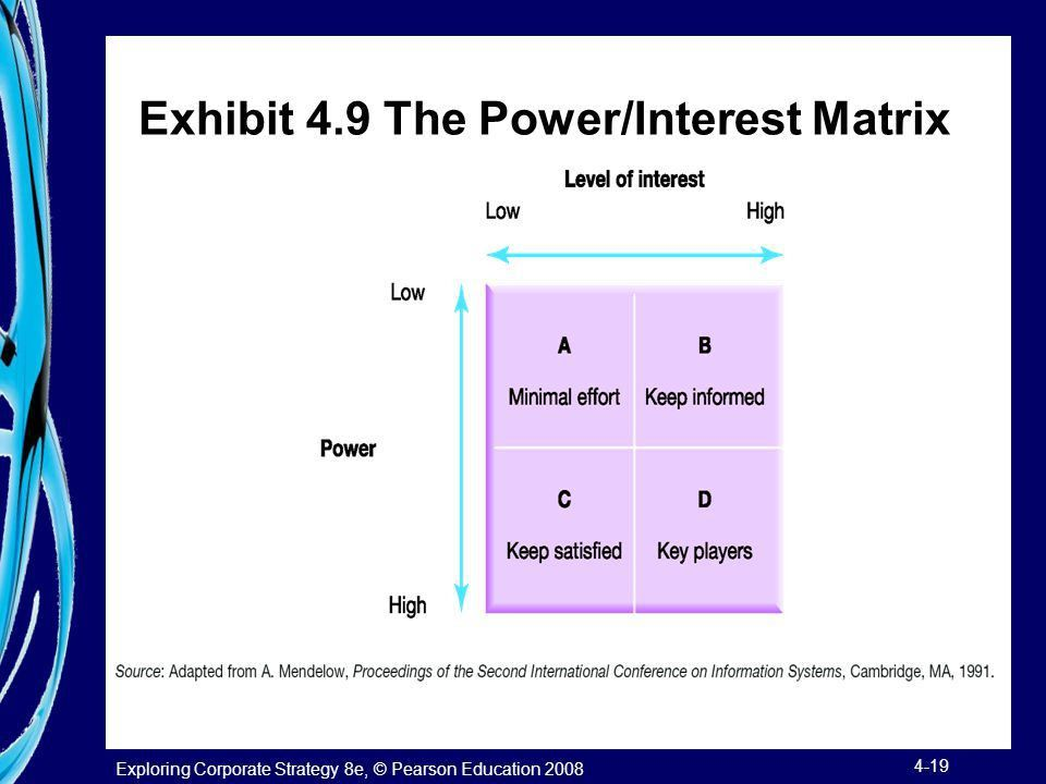 The Strategic Position 4: Strategic Purpose - ppt video online ...