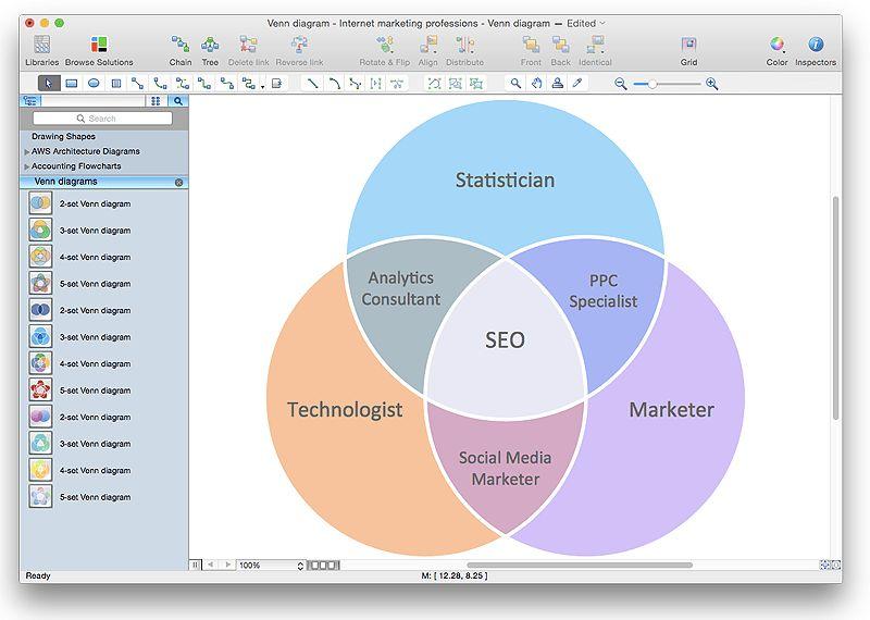 Chart Maker for Presentations | Venn Diagram Template for Word ...