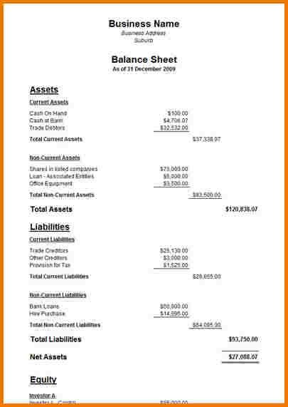 Balance sheet example | Authorization Letter Pdf