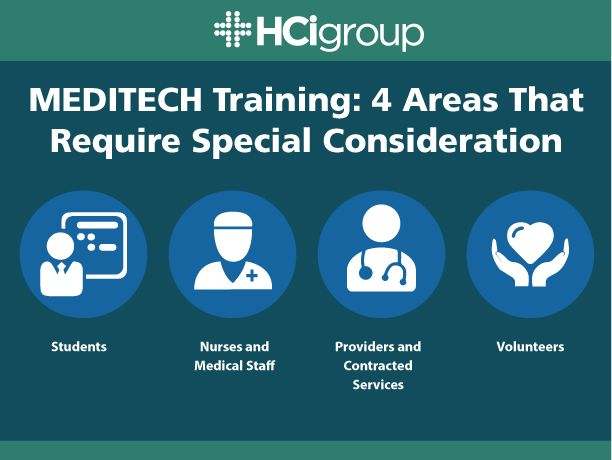 MEDITECH Training: 4 Areas That Require Special Consideration