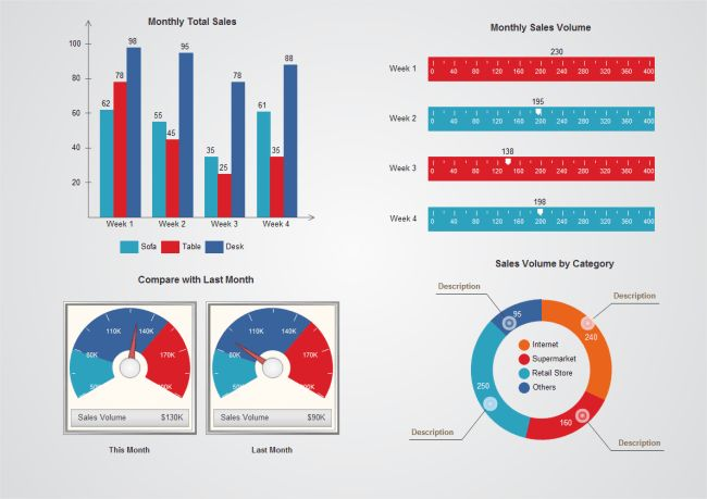 Sales Dashboard Templates - Practical and Editable Templates Free ...