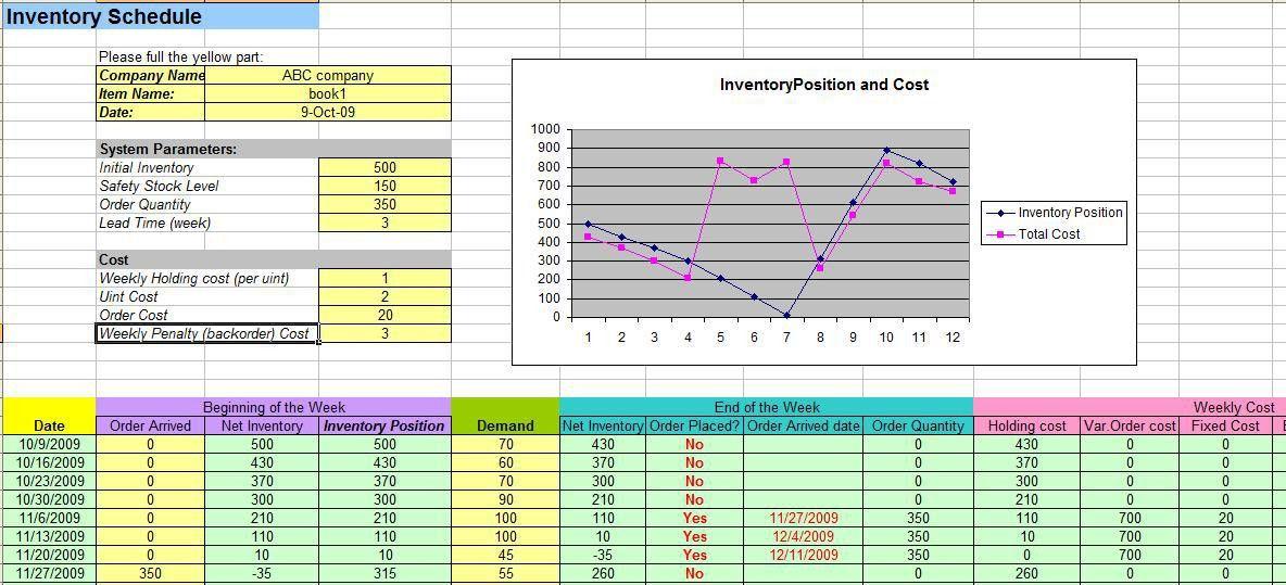 resume tracking sheet job candidate tracker template smartsheet ...