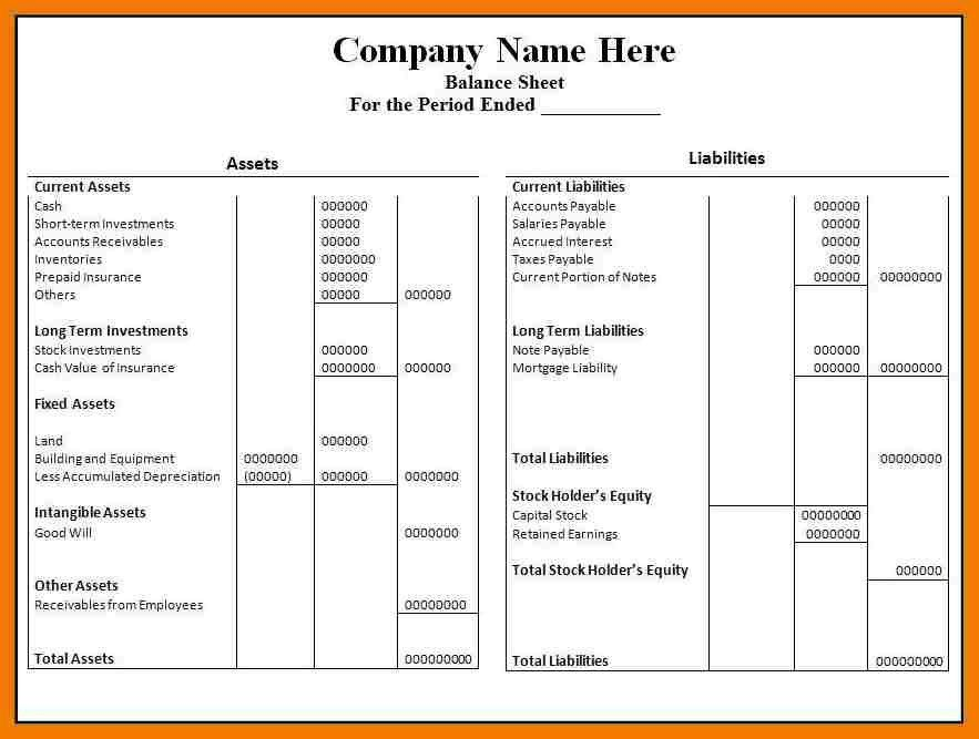 5+ balance sheet format in excel free download | mailroom clerk