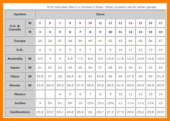 6+ mens shoe size conversion chart | catering resume