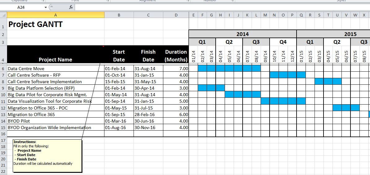 Creating a Project GANTT in Excel | Sri's Technology Blog