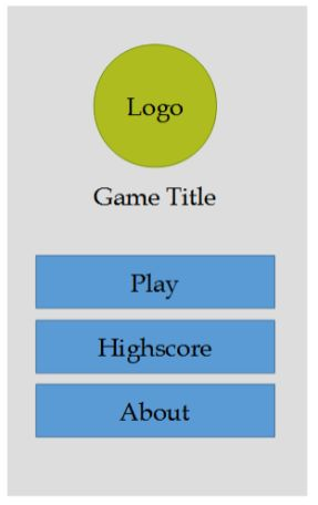First Assignment: Game Design Document – SEA Game Dev Training