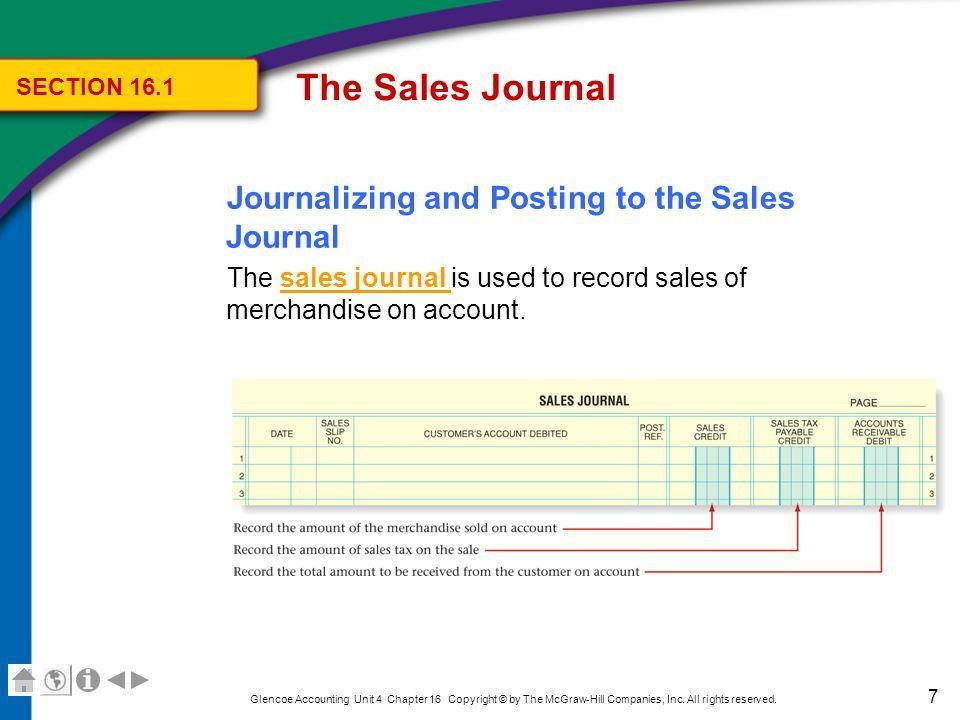 Chapter 16 Special Journals: Sales and Cash Receipts - ppt download