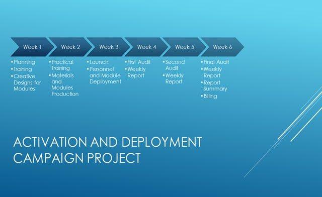 Display PowerPoint Slides in Tabs With Tab Slide Template