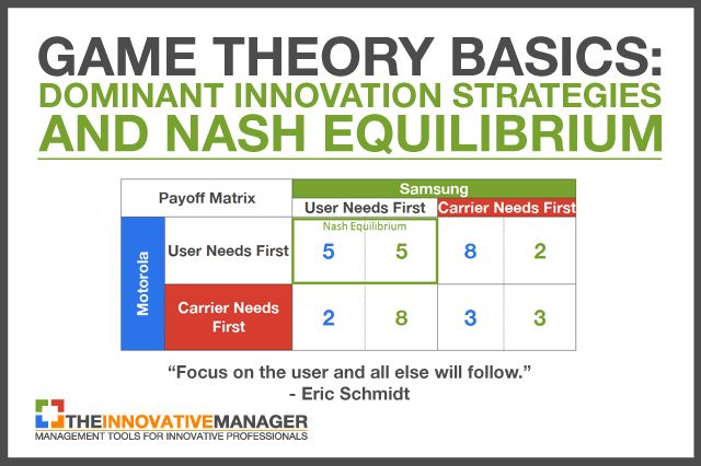 The Basics of Game Theory: Dominant Strategies and Nash ...