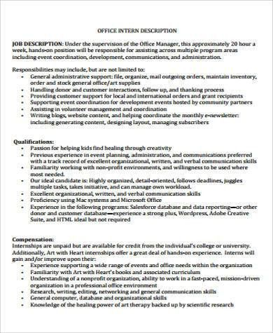 Office Intern Job Description. 3 Tips To Write Cover Letter For ...