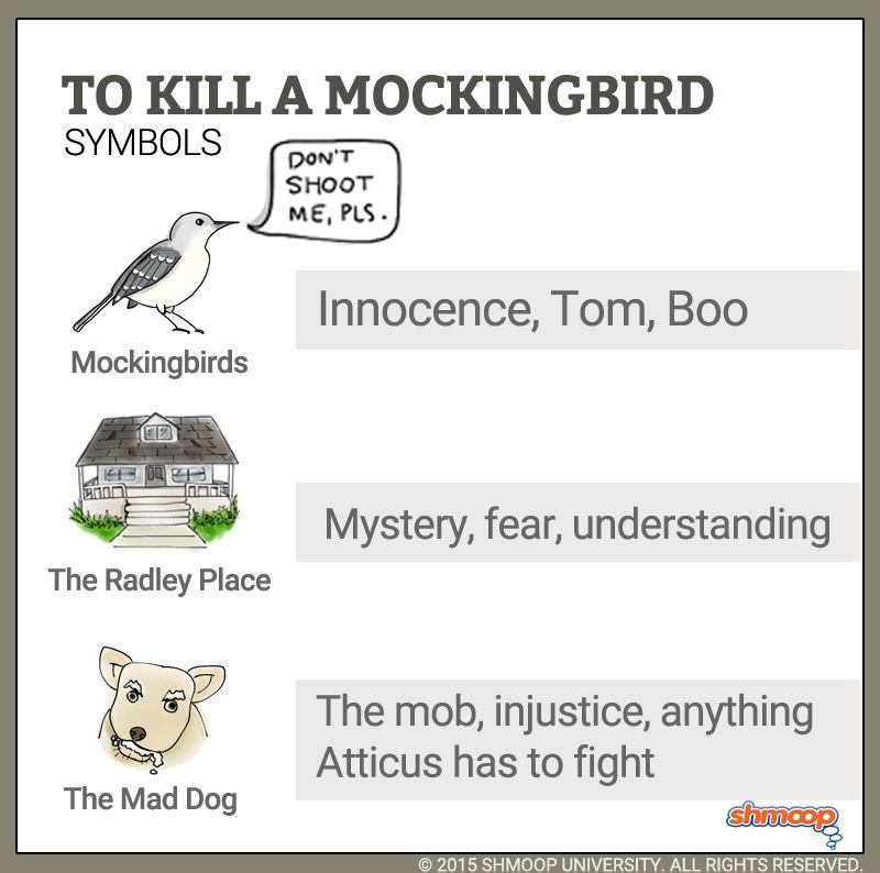 Symbolism in To Kill a Mockingbird - Chart