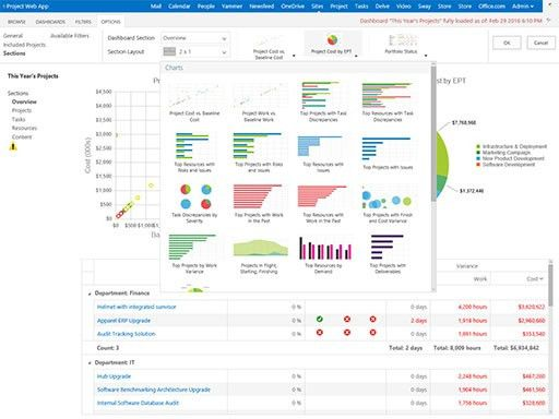 Office 365 Project Portfolio Dashboard – Microsoft AppSource