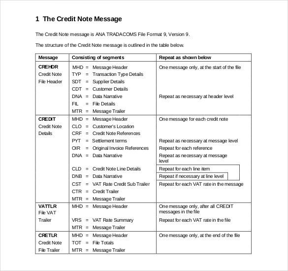 Credit Note Template - 8 Free Word, PDF Documents Download | Free ...