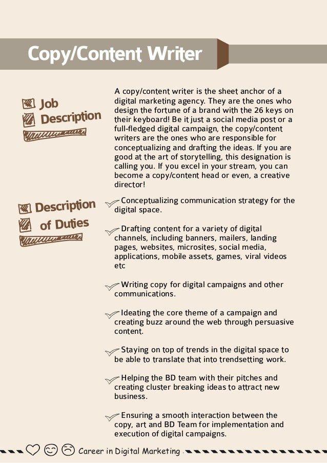 KFit Content Writer Job Description. Careers In Digital Marketing Industry    Ebook
