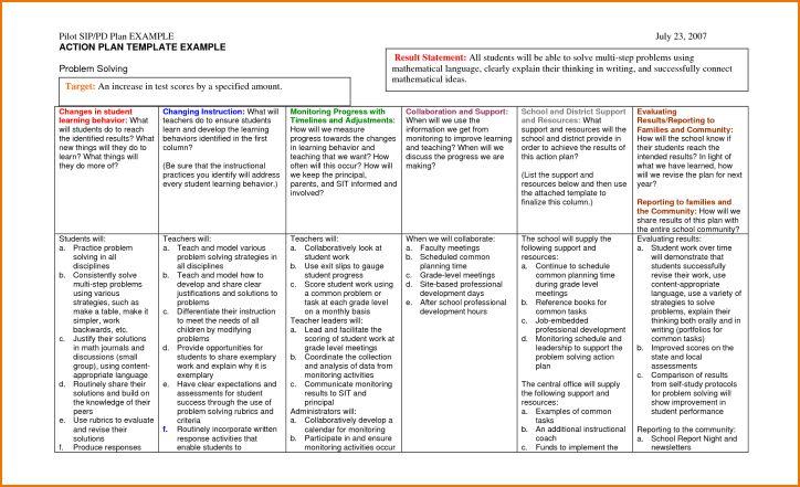 free printable action plan templates
