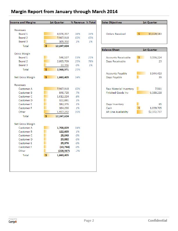 Financial Analysis and Reporting Services | Investor Deck