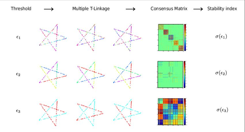 Scale Estimation in Multiple Models Fitting via Consensus ...