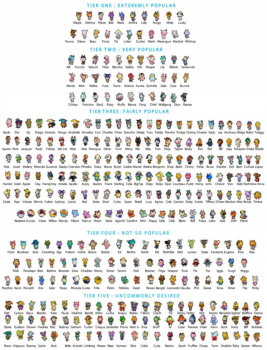 Pleasing 1000 Images About Acnl Random On Pinterest Animal Crossing Hairstyle Inspiration Daily Dogsangcom
