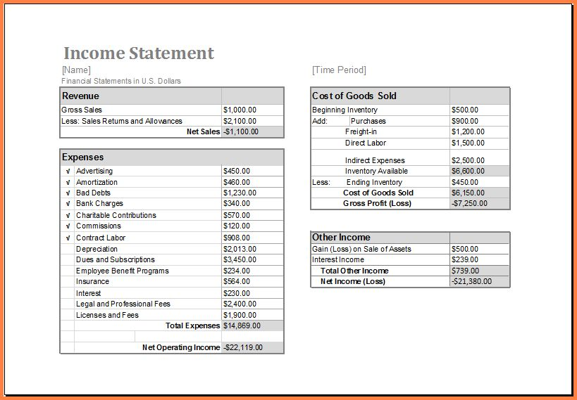 7+ income statement template word | Statement Synonym