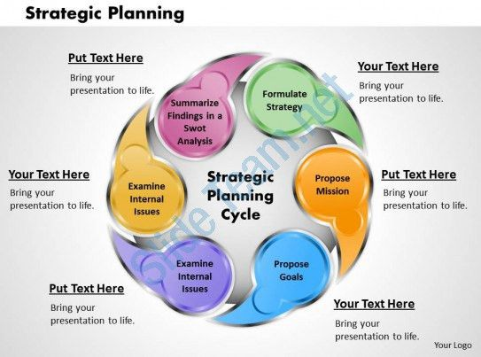 Strategic Plan Process 1 Powerpoint Presentation Slide Template ...