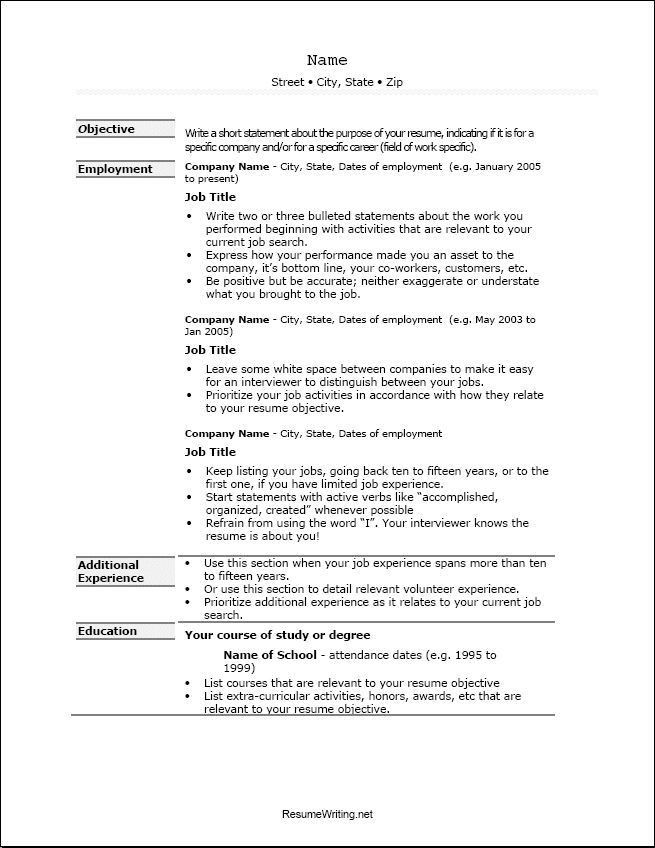 How To Format A Resume 16 93 Marvellous Proper Resume Format ...