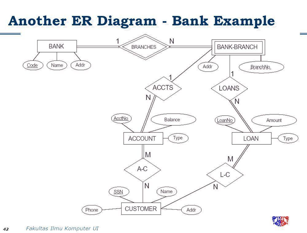 Data Modeling using ER-Diagram - ppt video online download