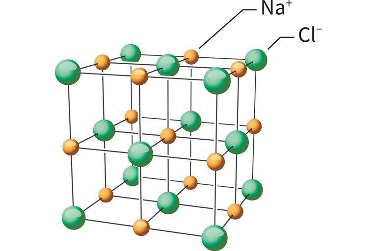 What Is the Difference Between a Cation and an Anion?