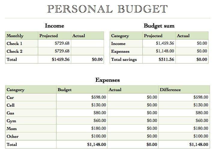 Budget Excel XLSX Templates | Excel XLSX Templates