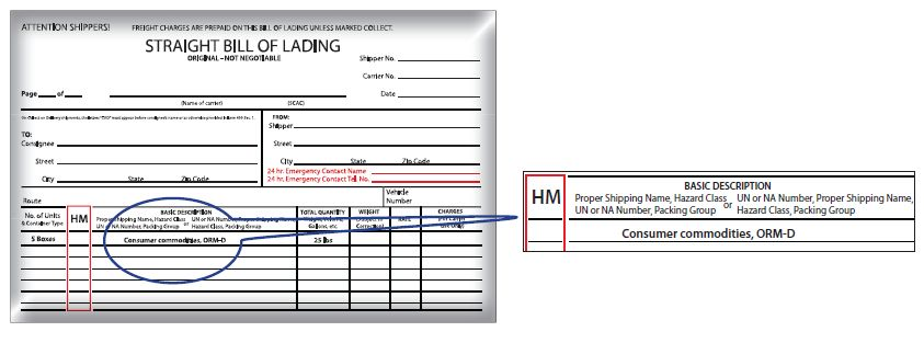 straight bill of lading template