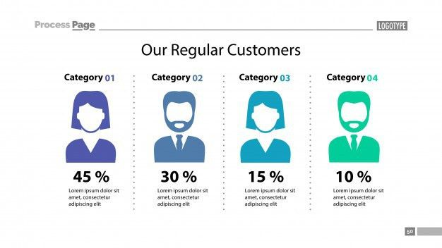 Customer comparison chart slide template Vector | Free Download