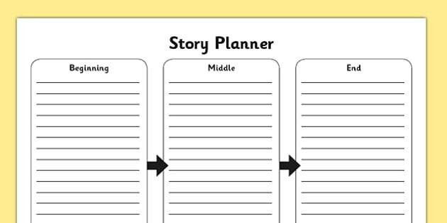 Beginning Middle End Story Planning Template - beginning