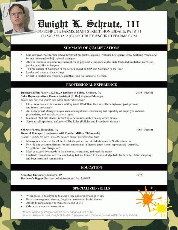 Dwight Schrute Resume - formats.csat.co