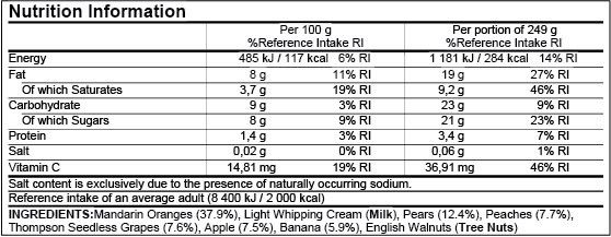 EU Nutrition Facts Label | Food Labeling Software | ESHA Research